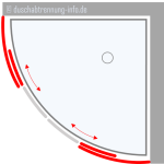 Duschabtrennung | Runddusche Schiebetüre